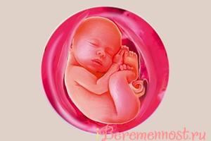 что происходит с мамой на 37 неделе беременности