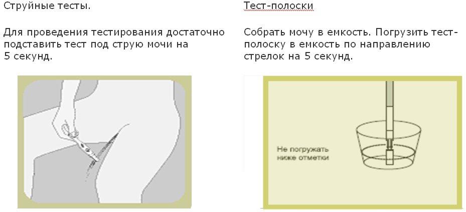 Инструкция применения тестов на беременность